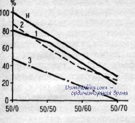 Ушиб голеностопного сустава сколько заживает