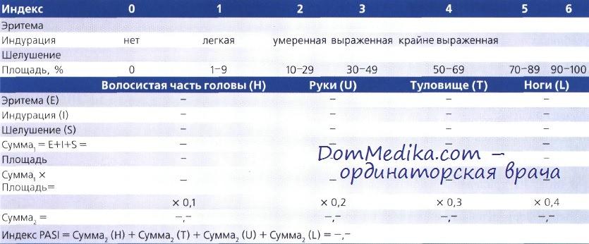 oprosniki-kachestva-zhizni-pri-psoriaze
